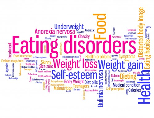 Prevention of Eating Disorders in Young People